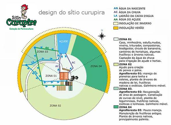 design-novo21